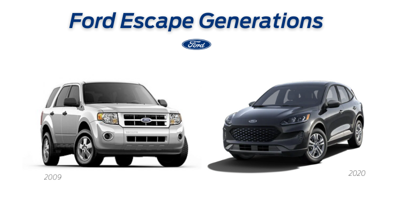 Ford Escape Generations